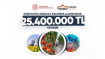 Kudaka'dan 25,4 milyonluk yatırım